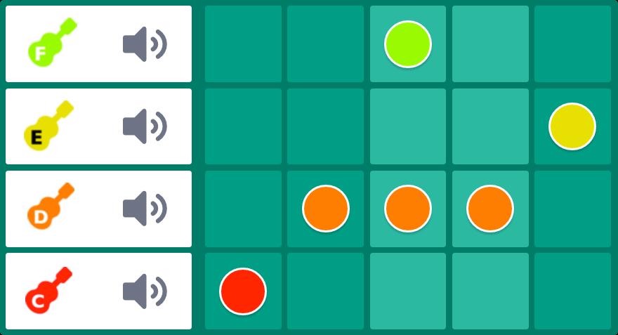Componeer tool met F E D C noten