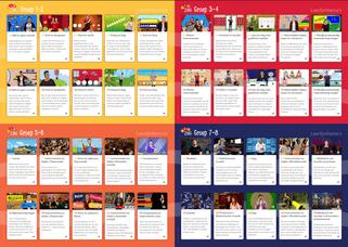 De complete leerlijnposter thema's